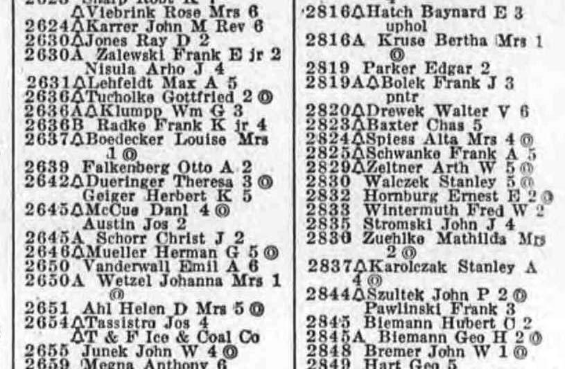 1940 Milwaukee City Directory