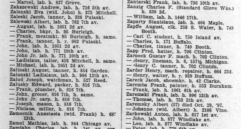 1898 Milwaukee City Directory