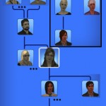 My Sim-Family Tree