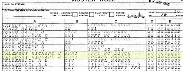 US Navy Muster Roll Snippet