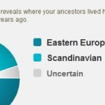 My DNA results according to Ancestry DNA
